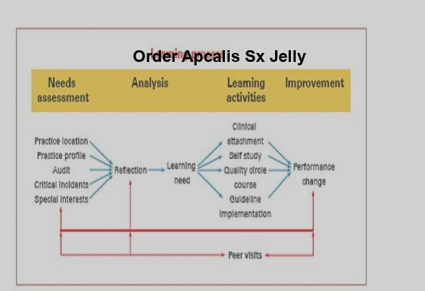 order apcalis sx jelly